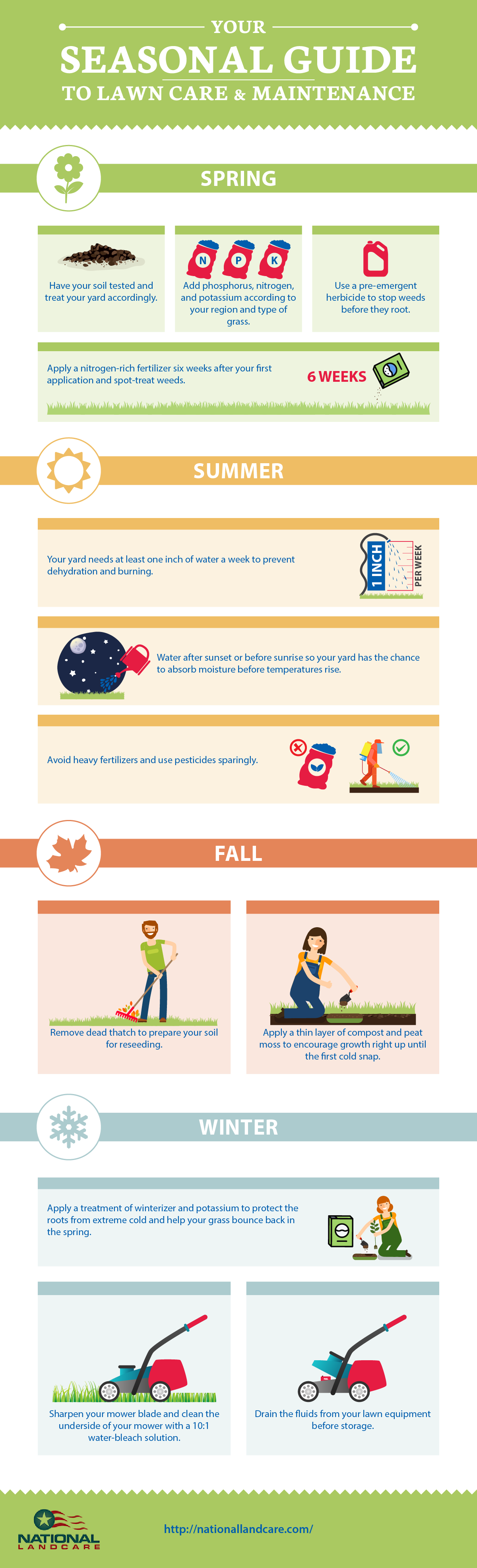 Your Seasonal Guide to Lawn Care